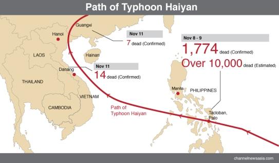 typhoon-haiyan-s-path-data