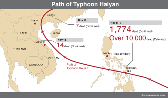 typhoon-haiyan-s-path-data