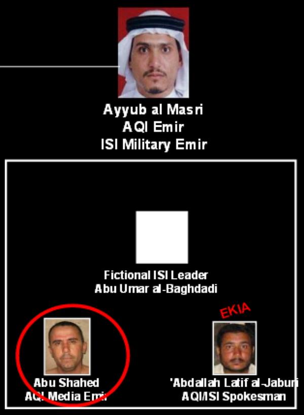 Ayyub al Masri inner circle