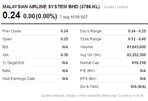 Malaysia Airlines 24 CENTS