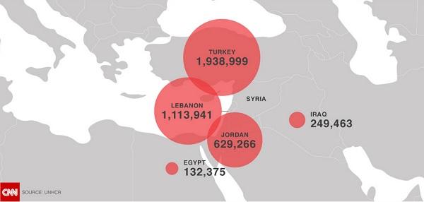 cnn refugees